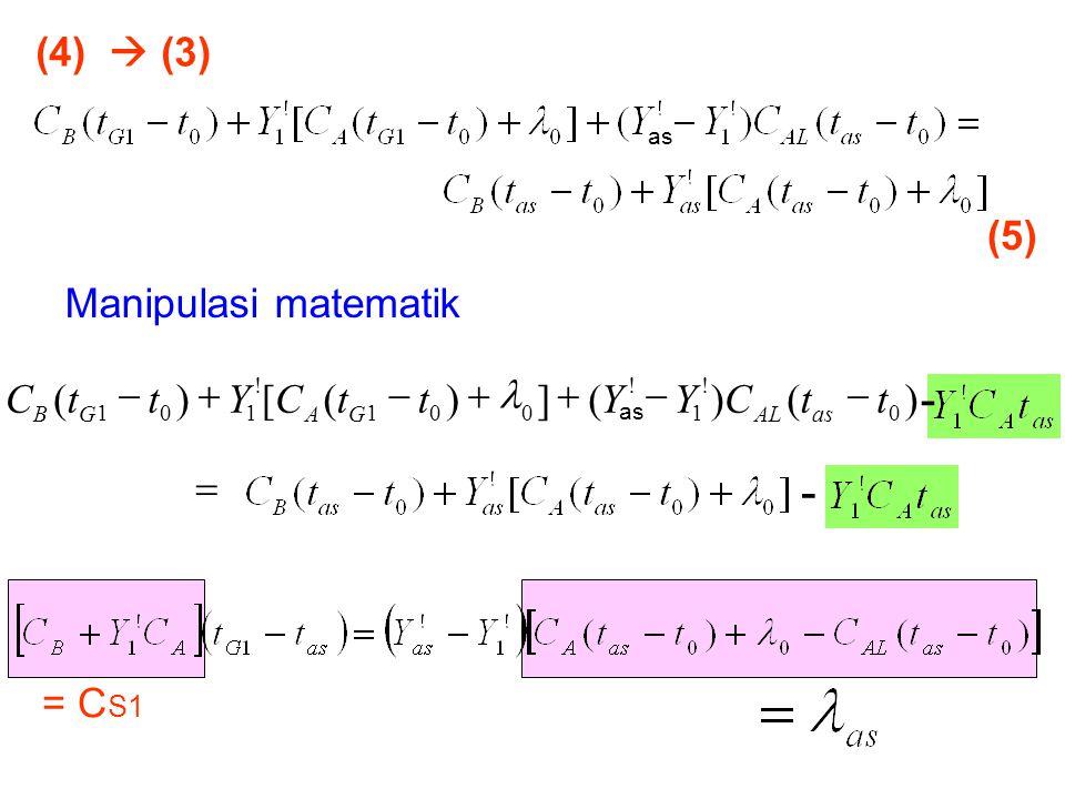 (4)  (3) (5) Manipulasi matematik = - + ) ( ] [ t C Y l = CS1 as ! 1